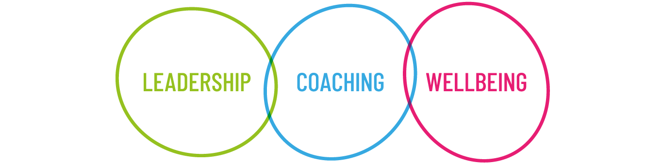 Leadership, Coaching, Wellbeing